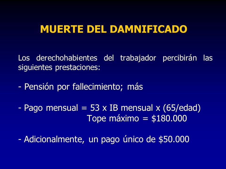 MUERTE DEL DAMNIFICADO Los derechohabientes del trabajador percibirán las siguientes prestaciones: - Pensión por fallecimiento; más - Pago mensual = 5
