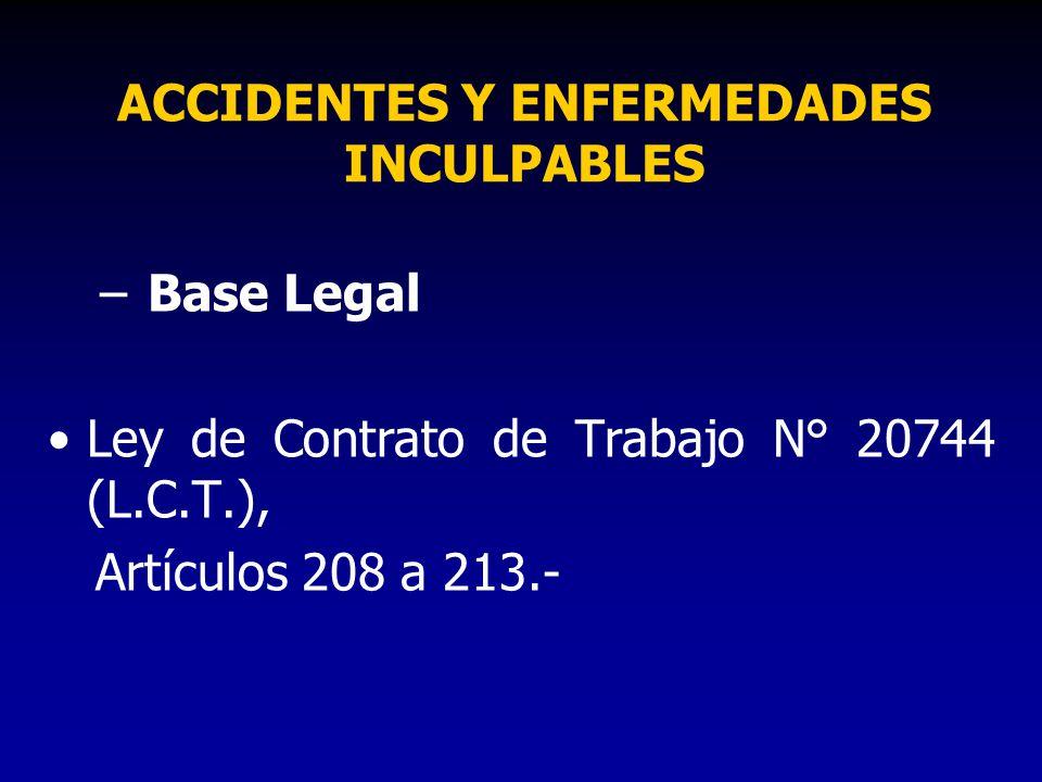 SITUACIONES CUBIERTAS Daños que se indemnizan: Incapacidad Laboral Temporaria Incapacidad Laboral Permanente Gran Invalidez Muerte