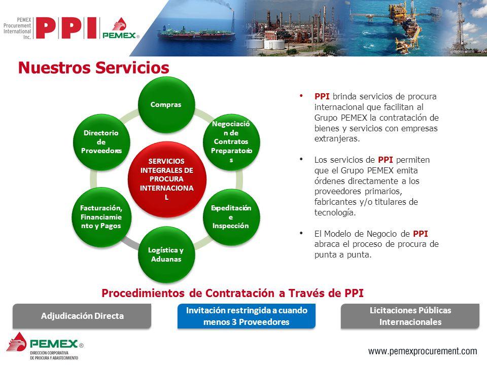 SERVICIOS INTEGRALES DE PROCURA INTERNACIONA L Compras Negociació n de Contratos Preparatorio s Expeditación e Inspección Logística y Aduanas Facturac