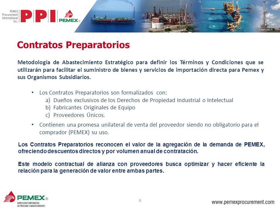 4 Metodología de Abastecimiento Estratégico para definir los Términos y Condiciones que se utilizarán para facilitar el suministro de bienes y servici