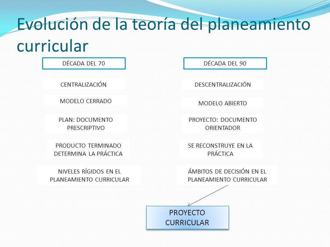 Evolución de la teoría del planeamiento curricular DÉCADA DEL 70DÉCADA DEL 90 CENTRALIZACIÓNDESCENTRALIZACIÓN MODELO CERRADO MODELO ABIERTO PLAN: DOCU