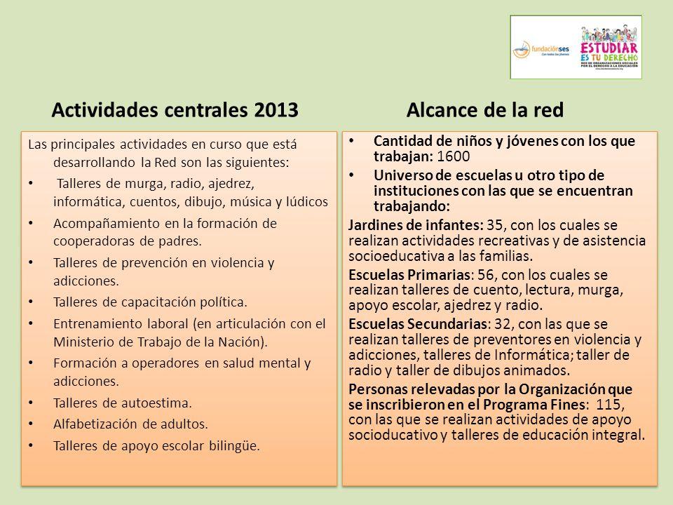 Actividades centrales 2013 Las principales actividades en curso que está desarrollando la Red son las siguientes: Talleres de murga, radio, ajedrez, informática, cuentos, dibujo, música y lúdicos Acompañamiento en la formación de cooperadoras de padres.