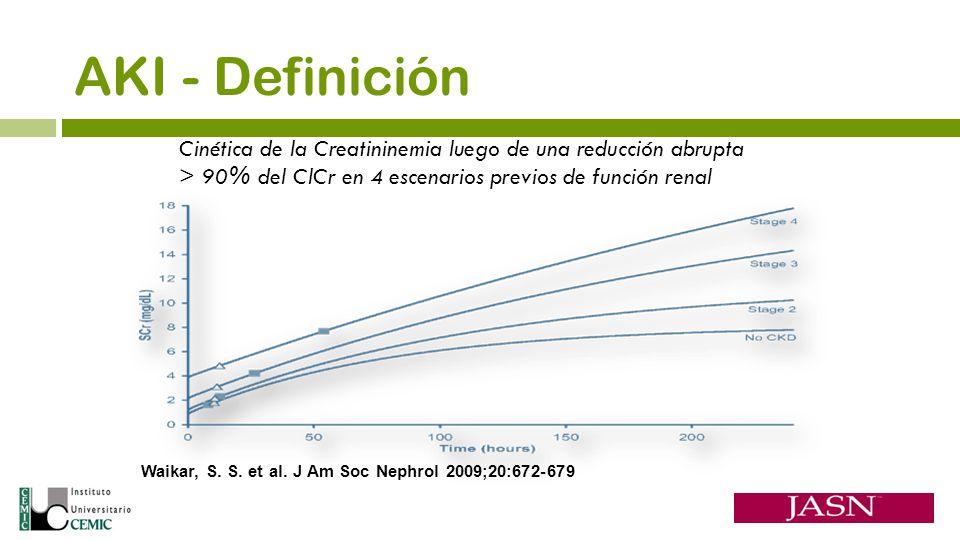 Waikar, S. S. et al. J Am Soc Nephrol 2009;20:672-679 AKI - Definición Cinética de la Creatininemia luego de una reducción abrupta > 90% del ClCr en 4