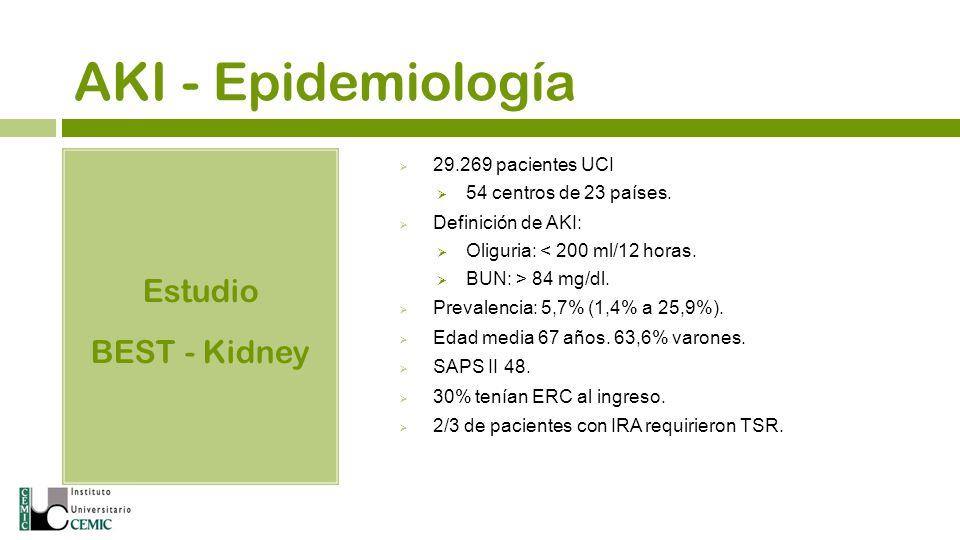 AKI - Epidemiología Estudio BEST - Kidney 29.269 pacientes UCI 54 centros de 23 países. Definición de AKI: Oliguria: < 200 ml/12 horas. BUN: > 84 mg/d