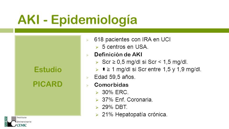 AKI - Epidemiología Estudio PICARD 618 pacientes con IRA en UCI 5 centros en USA. Definición de AKI Scr 0,5 mg/dl si Scr < 1,5 mg/dl. 1 mg/dl si Scr e