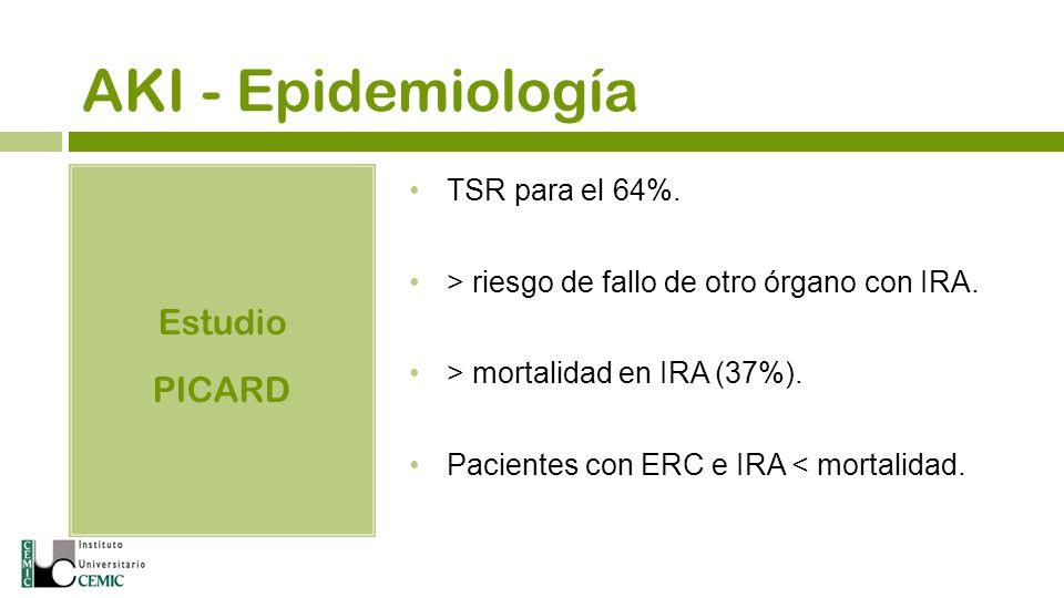 AKI - Epidemiología Estudio PICARD TSR para el 64%. > riesgo de fallo de otro órgano con IRA. > mortalidad en IRA (37%). Pacientes con ERC e IRA < mor