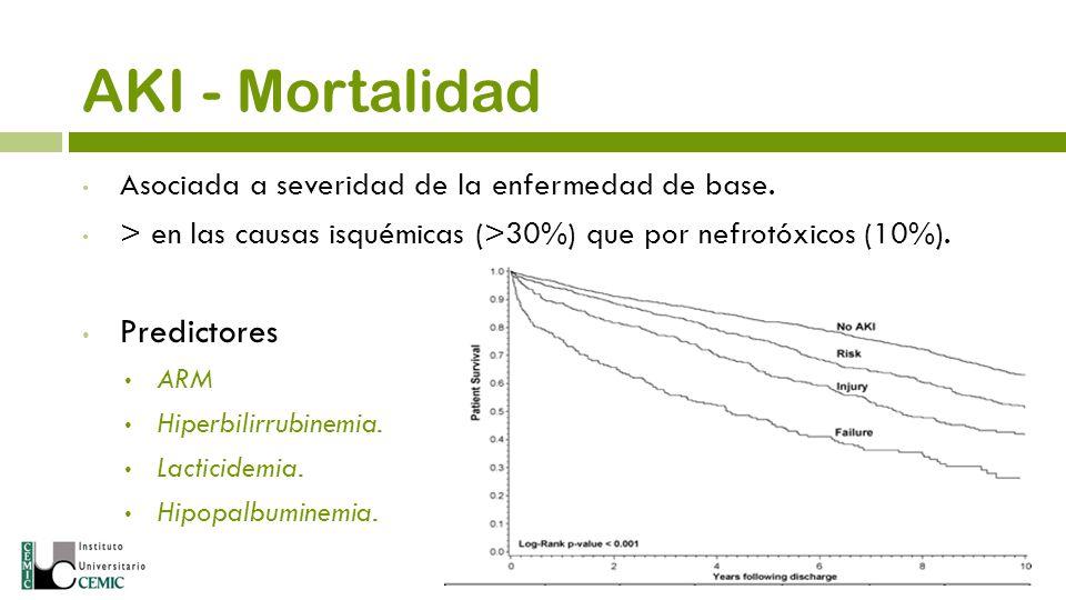 AKI - Mortalidad Asociada a severidad de la enfermedad de base. > en las causas isquémicas (>30%) que por nefrotóxicos (10%). Predictores ARM Hiperbil