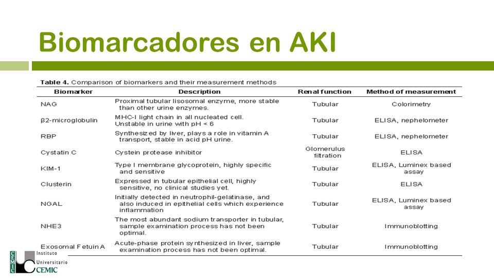 Biomarcadores en AKI