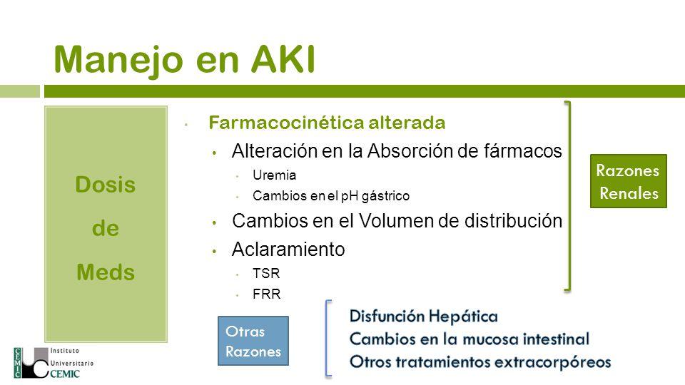 Manejo en AKI Dosis de Meds Farmacocinética alterada Alteración en la Absorción de fármacos Uremia Cambios en el pH gástrico Cambios en el Volumen de