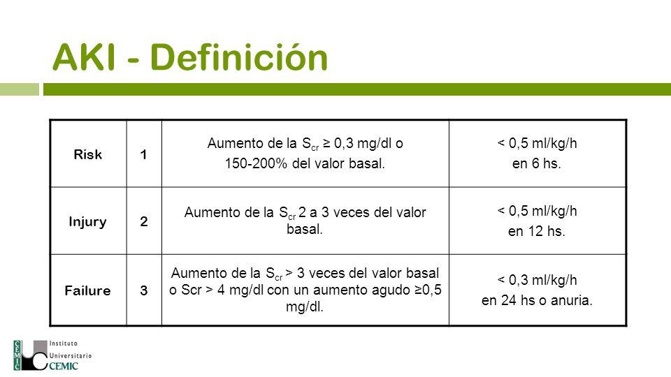 Manejo en AKI Nutrición El catabolismo proteico suele ser sustancial (200- 250 g/día) en pacientes con AKI.