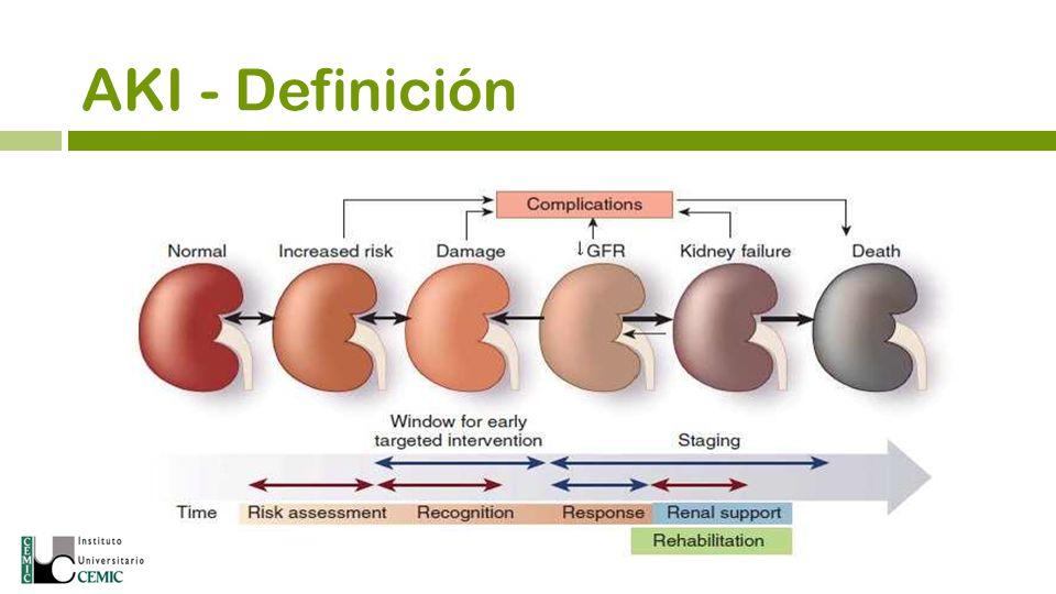 AKI - Mortalidad Asociada a severidad de la enfermedad de base.