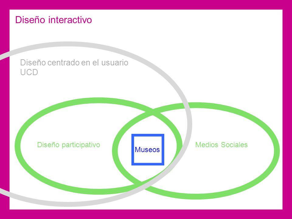 Diseño interactivo Diseño participativoMedios Sociales Museos Diseño centrado en el usuario UCD