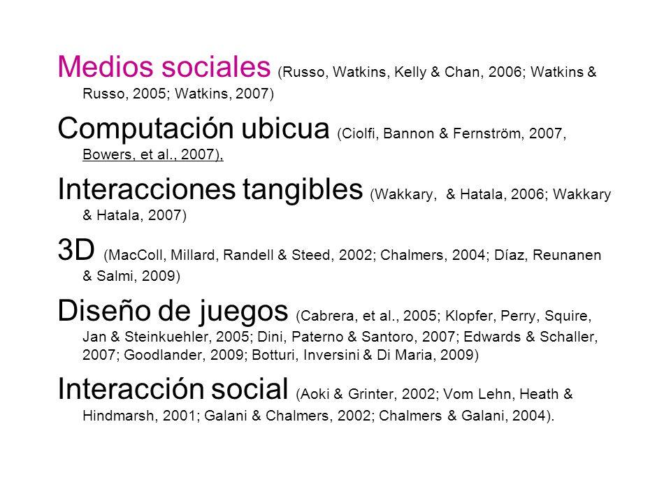 Medios sociales (Russo, Watkins, Kelly & Chan, 2006; Watkins & Russo, 2005; Watkins, 2007) Computación ubicua (Ciolfi, Bannon & Fernström, 2007, Bowers, et al., 2007), Interacciones tangibles (Wakkary, & Hatala, 2006; Wakkary & Hatala, 2007) 3D (MacColl, Millard, Randell & Steed, 2002; Chalmers, 2004; Díaz, Reunanen & Salmi, 2009) Diseño de juegos (Cabrera, et al., 2005; Klopfer, Perry, Squire, Jan & Steinkuehler, 2005; Dini, Paterno & Santoro, 2007; Edwards & Schaller, 2007; Goodlander, 2009; Botturi, Inversini & Di Maria, 2009) Interacción social (Aoki & Grinter, 2002; Vom Lehn, Heath & Hindmarsh, 2001; Galani & Chalmers, 2002; Chalmers & Galani, 2004).