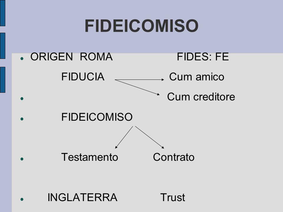 Terceros Fiduciante/s (Transmite/n la propiedad) Fiduciante/s (Transmite/n la propiedad) Beneficiario/s Fideicomisario/s (Futuro/s Adquirente/s) Fideicomisario/s (Futuro/s Adquirente/s) FIDUCIARIO (uno o más) FIDUCIARIO (uno o más)