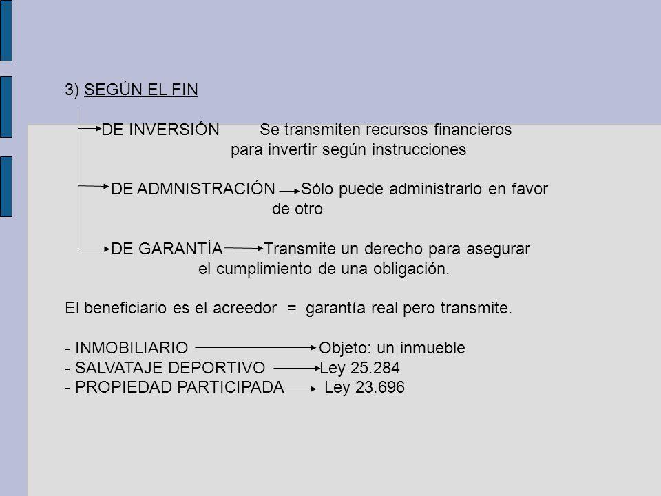 3) SEGÚN EL FIN DE INVERSIÓN Se transmiten recursos financieros para invertir según instrucciones DE ADMNISTRACIÓN Sólo puede administrarlo en favor d