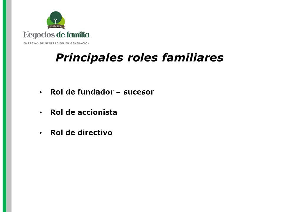 Principales roles familiares Rol de fundador – sucesor Rol de accionista Rol de directivo