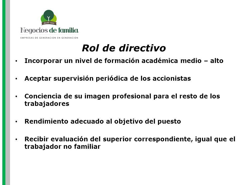 Rol de directivo Incorporar un nivel de formación académica medio – alto Aceptar supervisión periódica de los accionistas Conciencia de su imagen prof