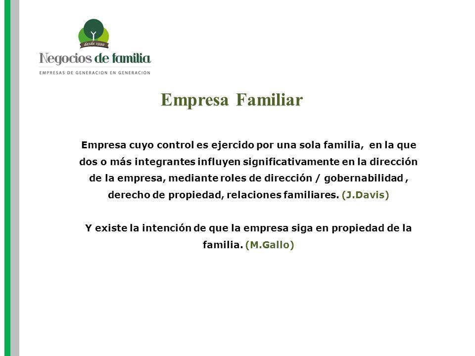Empresa Familiar Empresa cuyo control es ejercido por una sola familia, en la que dos o más integrantes influyen significativamente en la dirección de