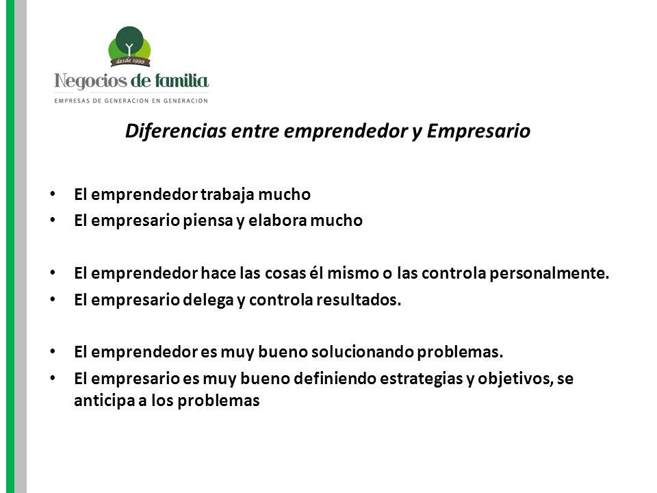 Diferencias entre emprendedor y Empresario El emprendedor trabaja mucho El empresario piensa y elabora mucho El emprendedor hace las cosas él mismo o