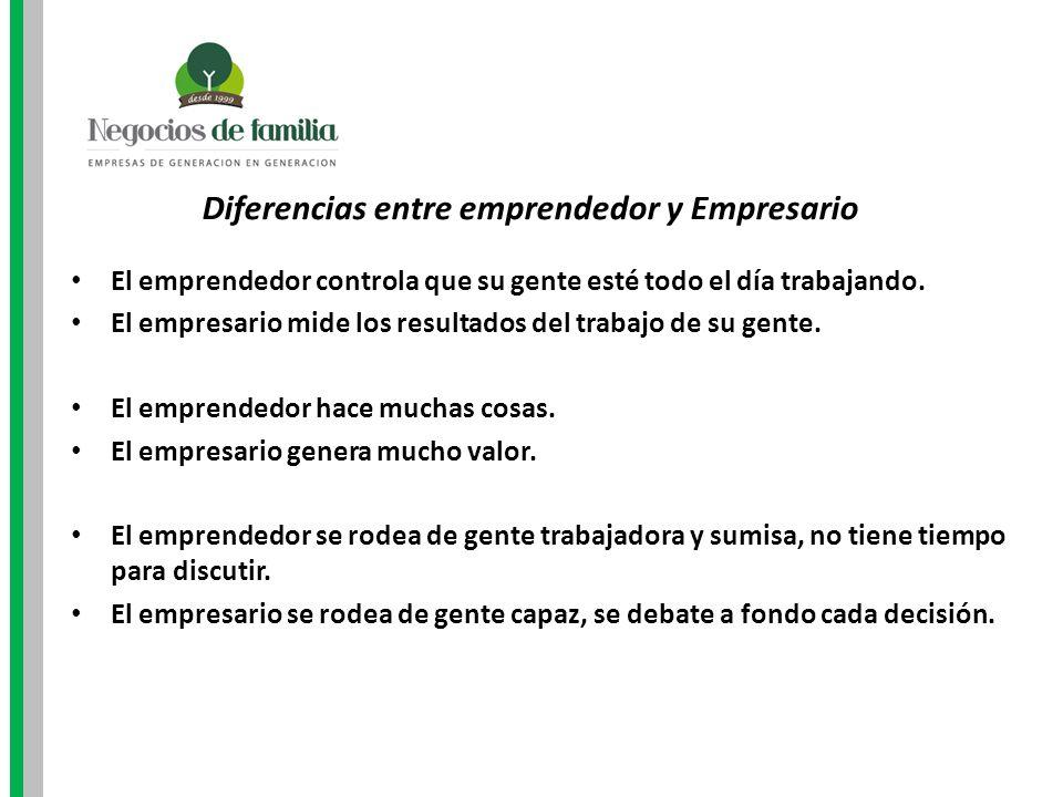 Diferencias entre emprendedor y Empresario El emprendedor controla que su gente esté todo el día trabajando. El empresario mide los resultados del tra