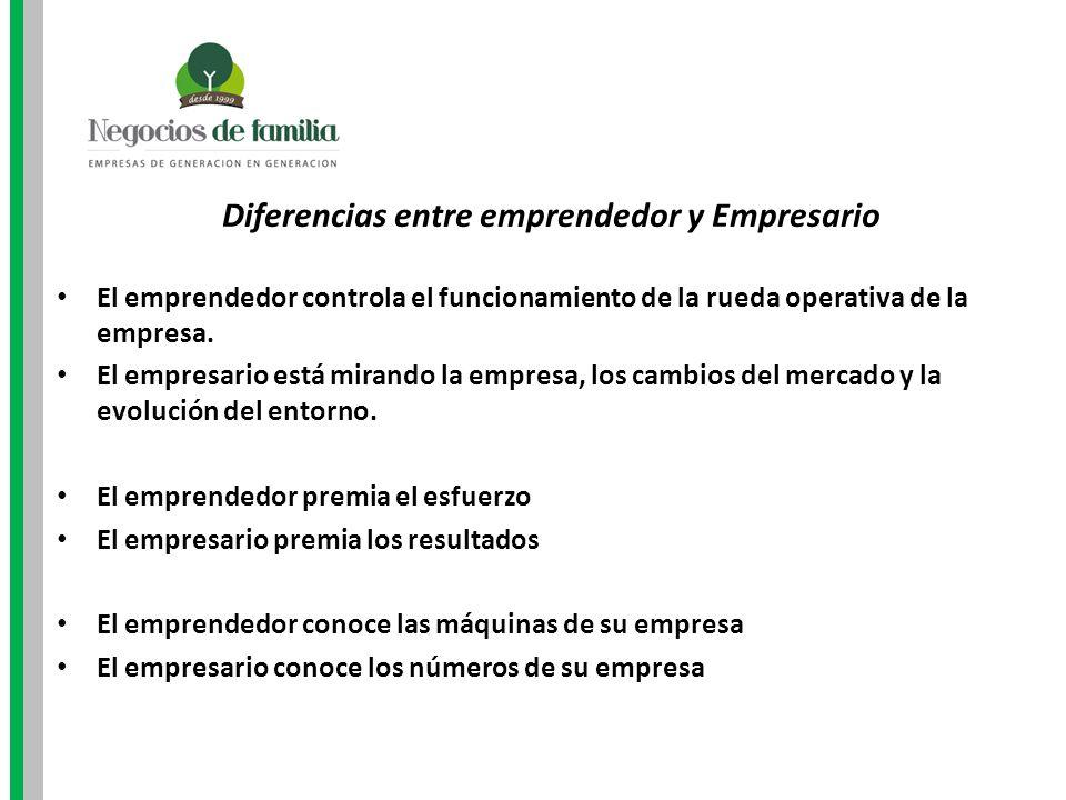 Diferencias entre emprendedor y Empresario El emprendedor controla el funcionamiento de la rueda operativa de la empresa. El empresario está mirando l