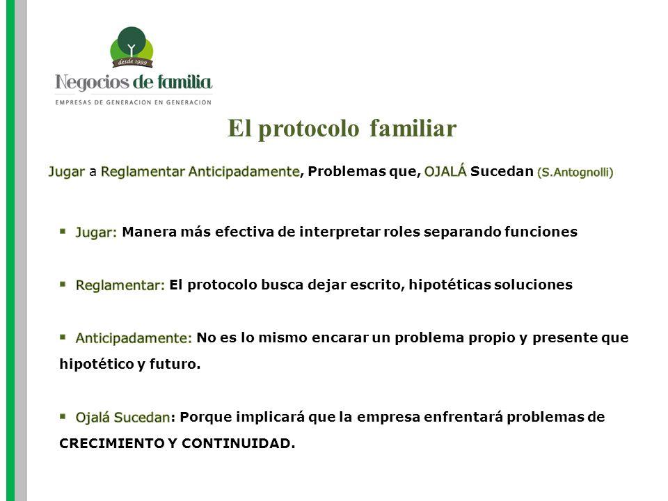 El protocolo familiar