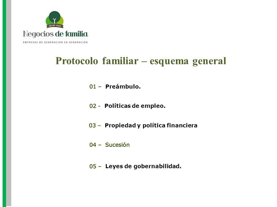 Protocolo familiar – esquema general