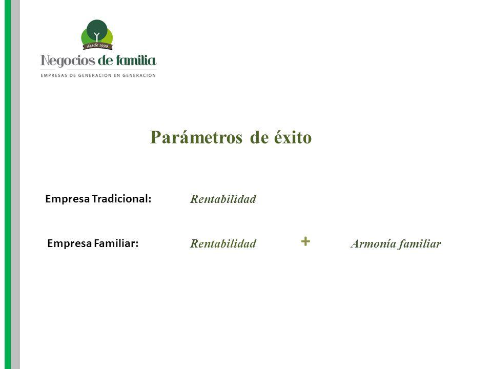 Parámetros de éxito Empresa Tradicional: Rentabilidad Empresa Familiar: Rentabilidad Armonía familiar