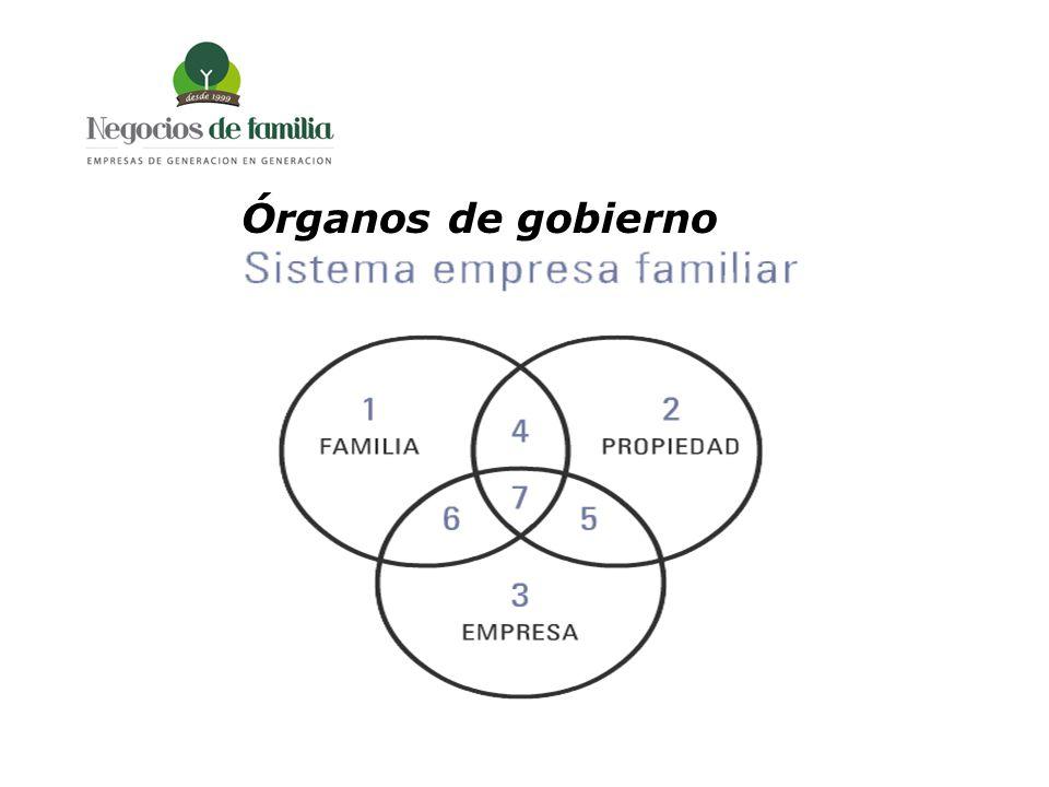 Conceptos claves