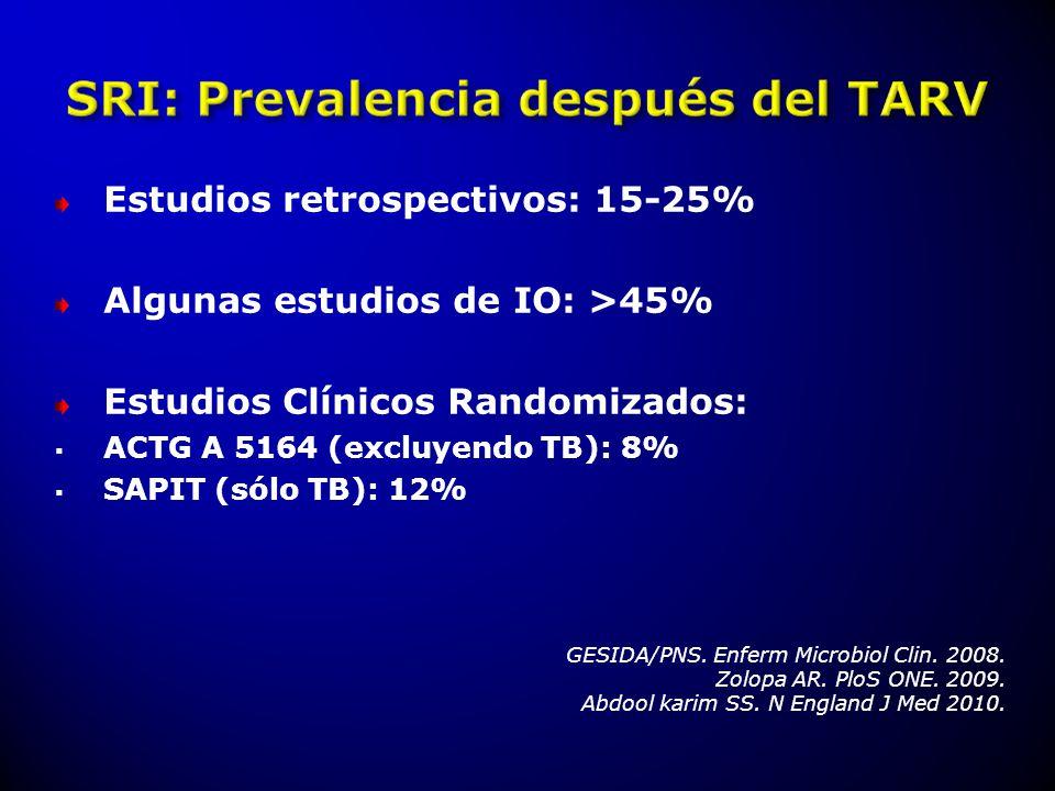 Estudios retrospectivos: 15-25% Algunas estudios de IO: >45% Estudios Clínicos Randomizados: ACTG A 5164 (excluyendo TB): 8% SAPIT (sólo TB): 12% GESI