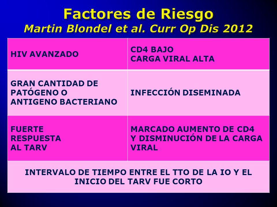 HIV AVANZADO CD4 BAJO CARGA VIRAL ALTA GRAN CANTIDAD DE PATÓGENO O ANTIGENO BACTERIANO INFECCIÓN DISEMINADA FUERTE RESPUESTA AL TARV MARCADO AUMENTO D