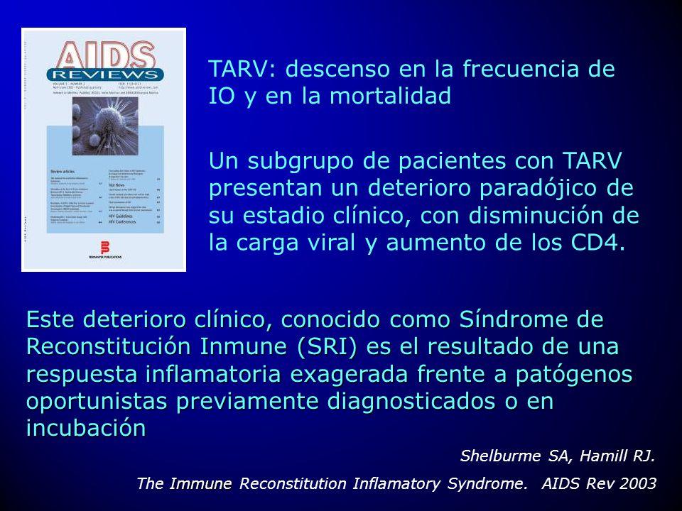 1.00 0.75 0.00 0.25 0200400600800 0.50 Time to Death (days) P=0.028 Deferred Immediate Survival SOBREVIDA ESTIMADA CURVA DE KAPLAN- MEIER POR GRUPO DE TARV TARV Inmediato vs Diferido (10 semanas) N: 54 pacientes Mortalidad: 87% TARV inmediato vs 37% diferido (p=0.002) La mayoría de las muertes en el grupo de TARV inmediato ocurrieron durante el 1° mes, posiblemente por SRI