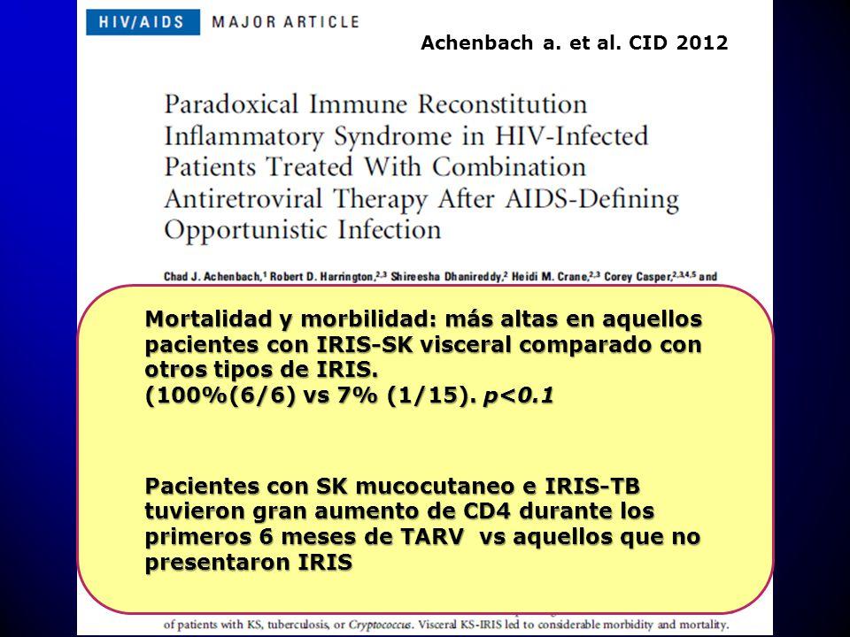 Mortalidad y morbilidad: más altas en aquellos pacientes con IRIS-SK visceral comparado con otros tipos de IRIS. (100%(6/6) vs 7% (1/15). p<0.1 Pacien