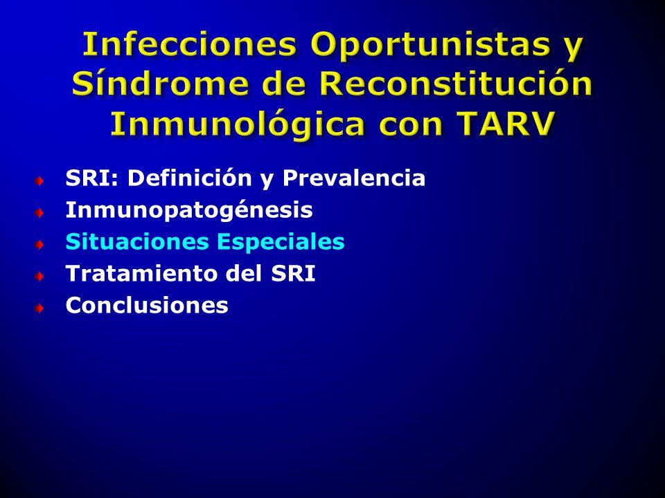SRI: Definición y Prevalencia Inmunopatogénesis Situaciones Especiales Tratamiento del SRI Conclusiones