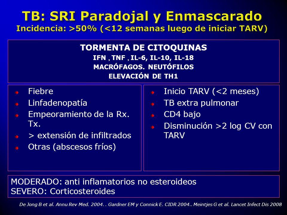 TORMENTA DE CITOQUINAS IFN TNF IL-6, IL-10, IL-18 MACRÓFAGOS. NEUTÓFILOS ELEVACIÓN DE TH1 Fiebre Linfadenopatía Empeoramiento de la Rx. Tx. > extensió