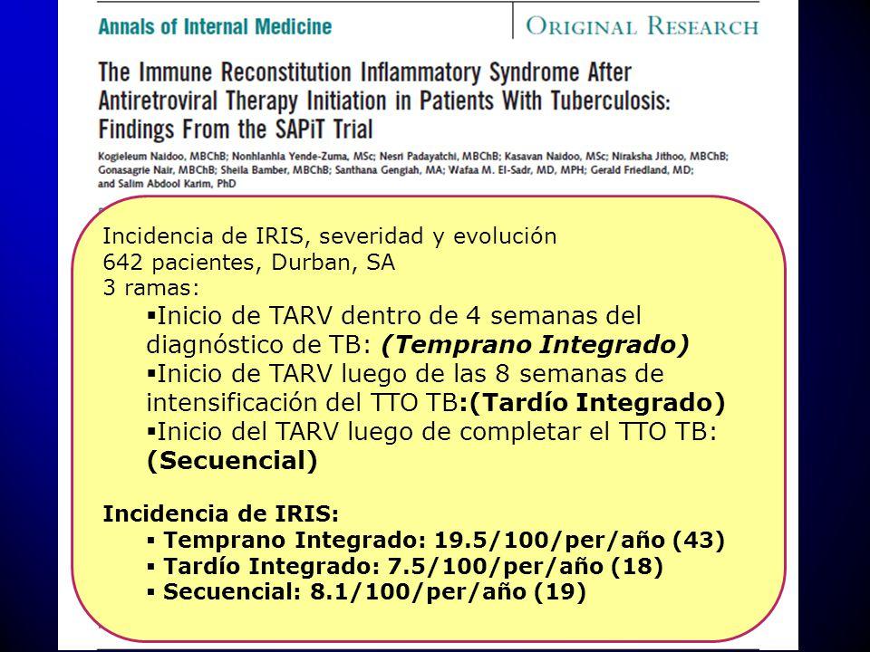 Incidencia de IRIS, severidad y evolución 642 pacientes, Durban, SA 3 ramas: Inicio de TARV dentro de 4 semanas del diagnóstico de TB: (Temprano Integ
