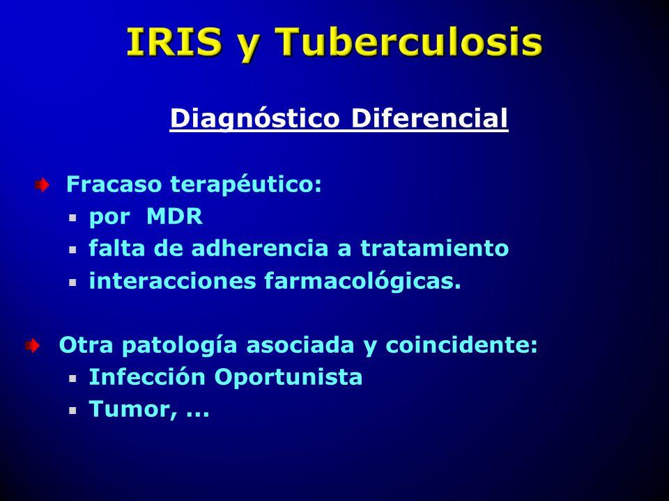 Diagnóstico Diferencial Fracaso terapéutico: por MDR falta de adherencia a tratamiento interacciones farmacológicas. Otra patología asociada y coincid