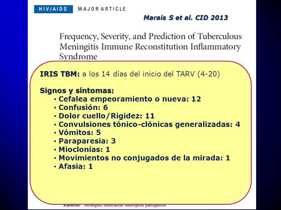 Marais S et al. CID 2013 IRIS TBM: IRIS TBM: a los 14 días del inicio del TARV (4-20) Signos y síntomas: Cefalea empeoramiento o nueva: 12 Confusión: