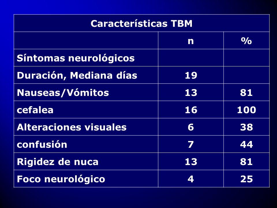 Características TBM n% Síntomas neurológicos Duración, Mediana días19 Nauseas/Vómitos1381 cefalea16100 Alteraciones visuales638 confusión744 Rigidez d