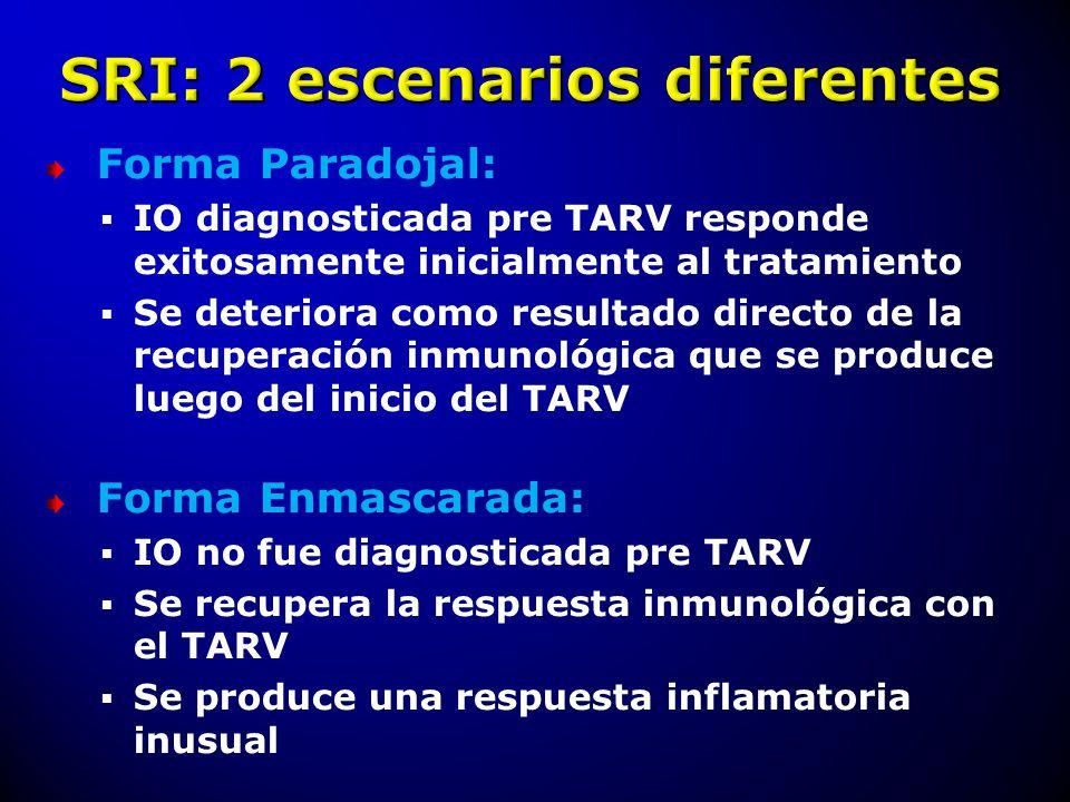 IRIS: IRIS Paradojal 50/139 (36%) TB: 15 Cripto: 2 IRIS Enmascarado: 89/139 (64%) TB: 19 Cripto: 2 CD4 Basal: 106 cél./mm (53-165), 9% (5-13) CV Basal: 4.98 log (4.38-7.76) Haddoww L.