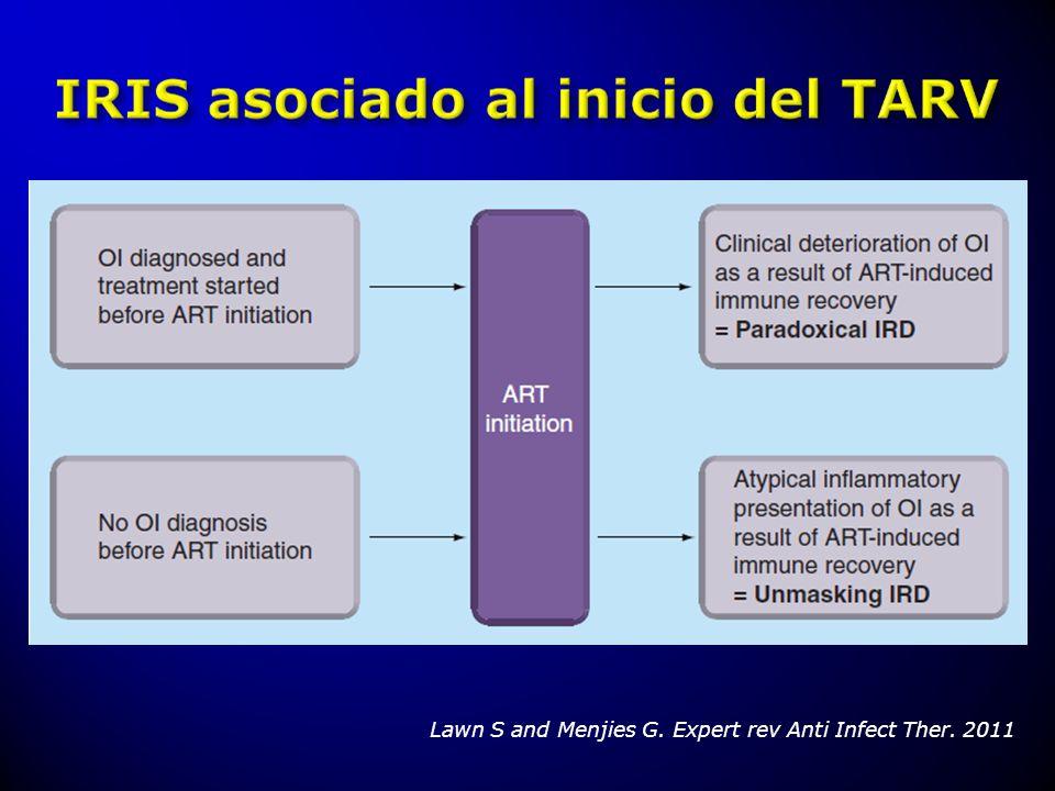 TARV Temprano Integrado Aumento el 2 veces el riesgo de IRIS (Temp : 15.5 vs Tardío: 7.1/100/per/año) > severidad: 2/3 > hospitalizaciones (80%) > duración, resolución tardía: 2 veces más alta que en el grupo Tardío, 3 veces más alta que el grupo Secuencial CD4 5 veces el riesgo de IRIS Requirieron corticoides: 50% de los pacientes Factores de riesgo: bajo CD4 y alta CV Temprano reduce la mortalidad en un 56% Inicio TARV balance entre IRIS vs Mortalidad