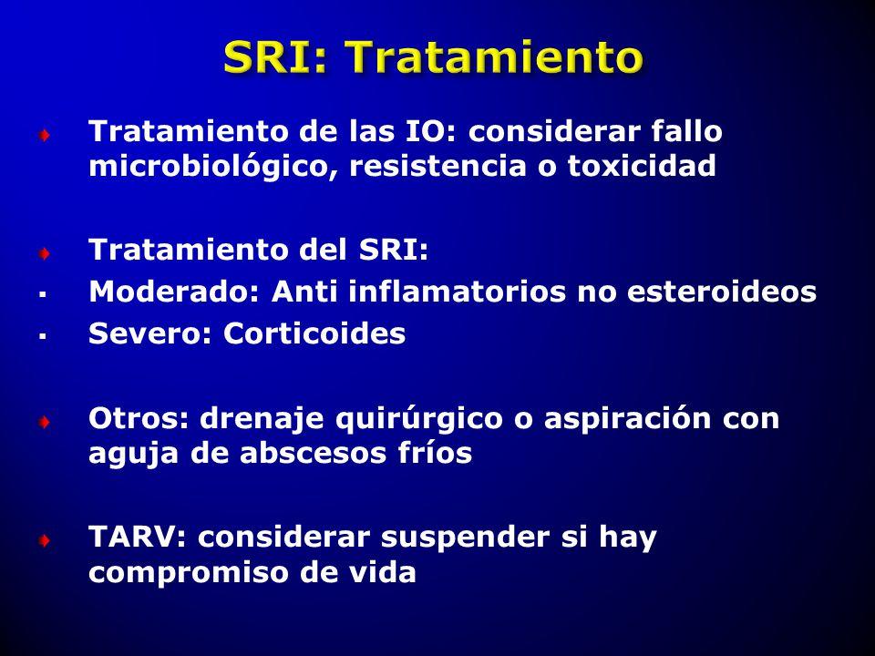 Tratamiento de las IO: considerar fallo microbiológico, resistencia o toxicidad Tratamiento del SRI: Moderado: Anti inflamatorios no esteroideos Sever