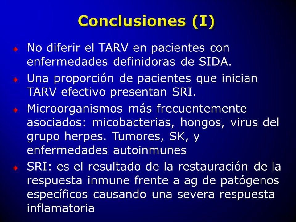 No diferir el TARV en pacientes con enfermedades definidoras de SIDA. Una proporción de pacientes que inician TARV efectivo presentan SRI. Microorgani