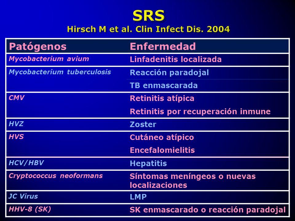 Muy variable, dependiendo de: diseño del estudio, definición de SIRS, lugar de realización y tipo de pacientes incluidos El 25% de los pacientes con TARV Mayor incidencia en pacientes que inician TARV con CD4 bajos (<50 cél/ml) French M, Lenzo N, John M, et al.