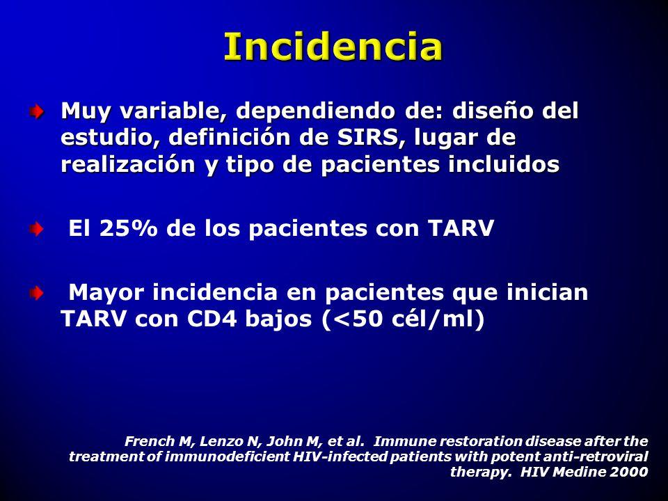 Estudios retrospectivos: 15-25% Algunas estudios de IO: >45% Estudios Clínicos Randomizados: ACTG A 5164 (excluyendo TB): 8% SAPIT (sólo TB): 12% GESIDA/PNS.