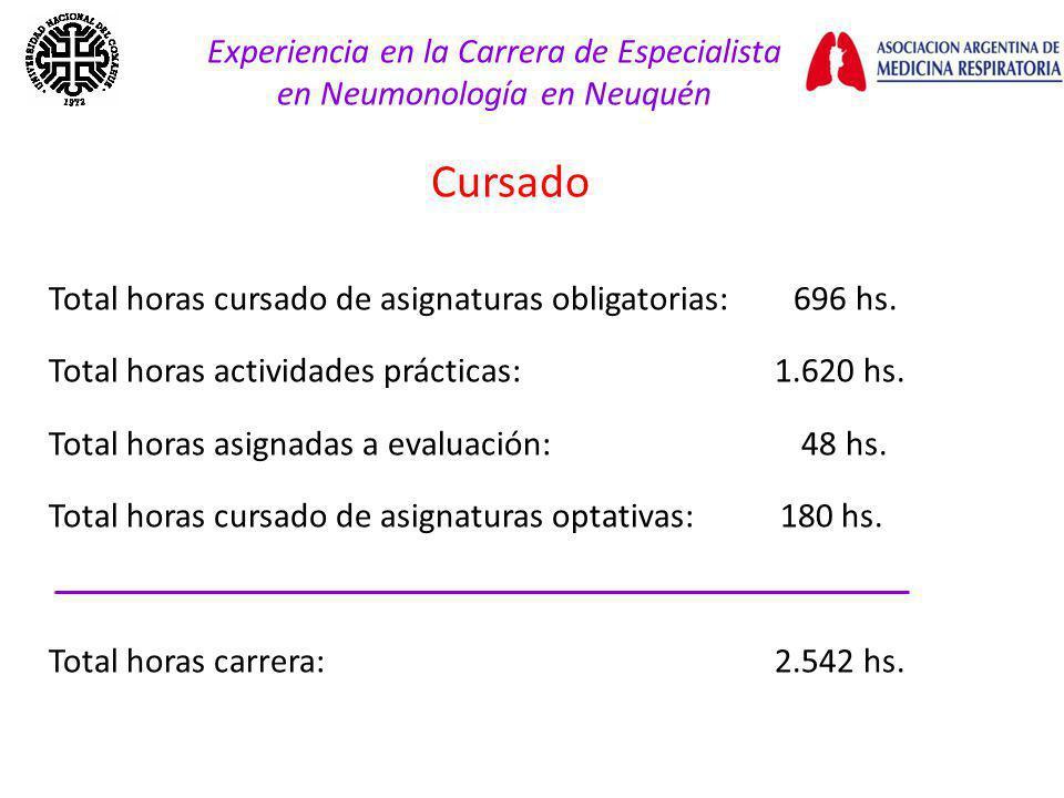Total horas cursado de asignaturas obligatorias:696 hs.