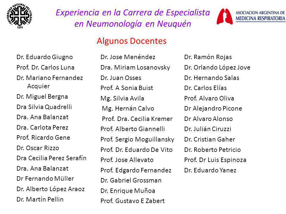 Dr. Eduardo Giugno Prof. Dr. Carlos Luna Dr. Mariano Fernandez Acquier Dr.