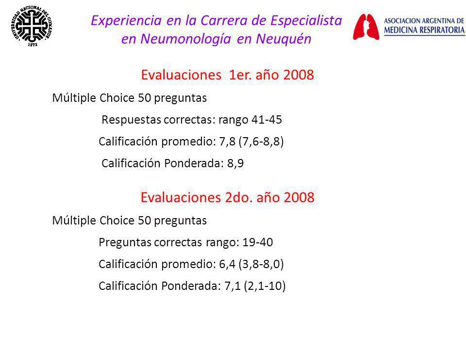Experiencia en la Carrera de Especialista en Neumonología en Neuquén Evaluaciones 1er.