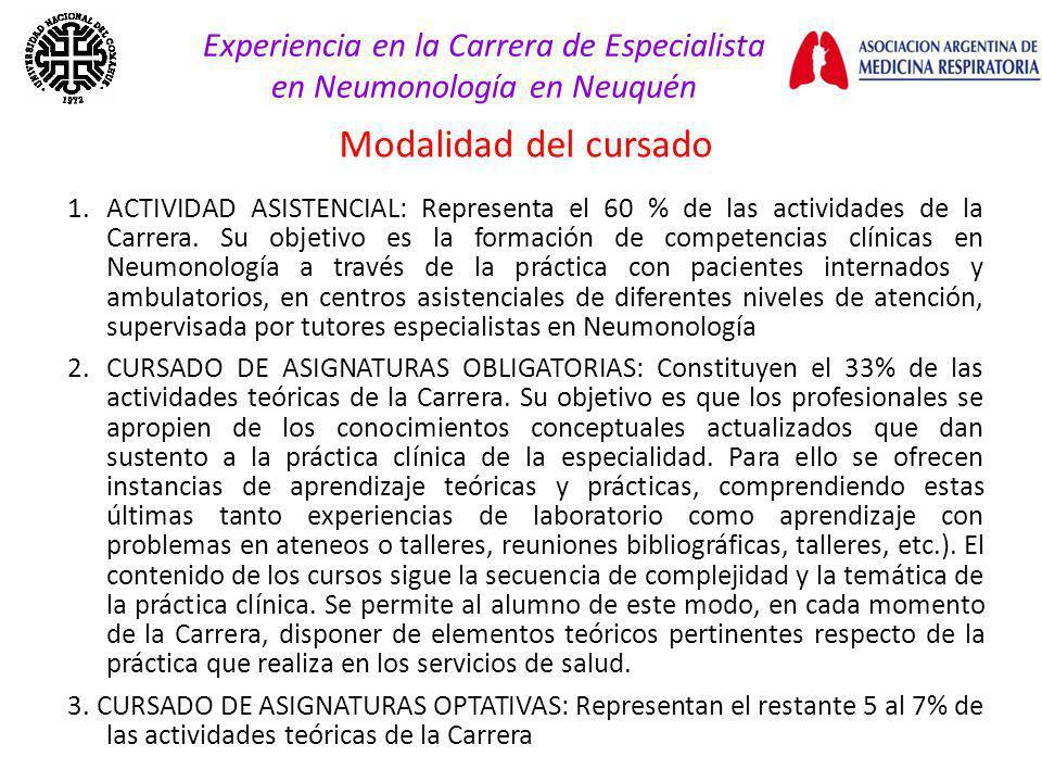 Modalidad del cursado 1.ACTIVIDAD ASISTENCIAL: Representa el 60 % de las actividades de la Carrera.