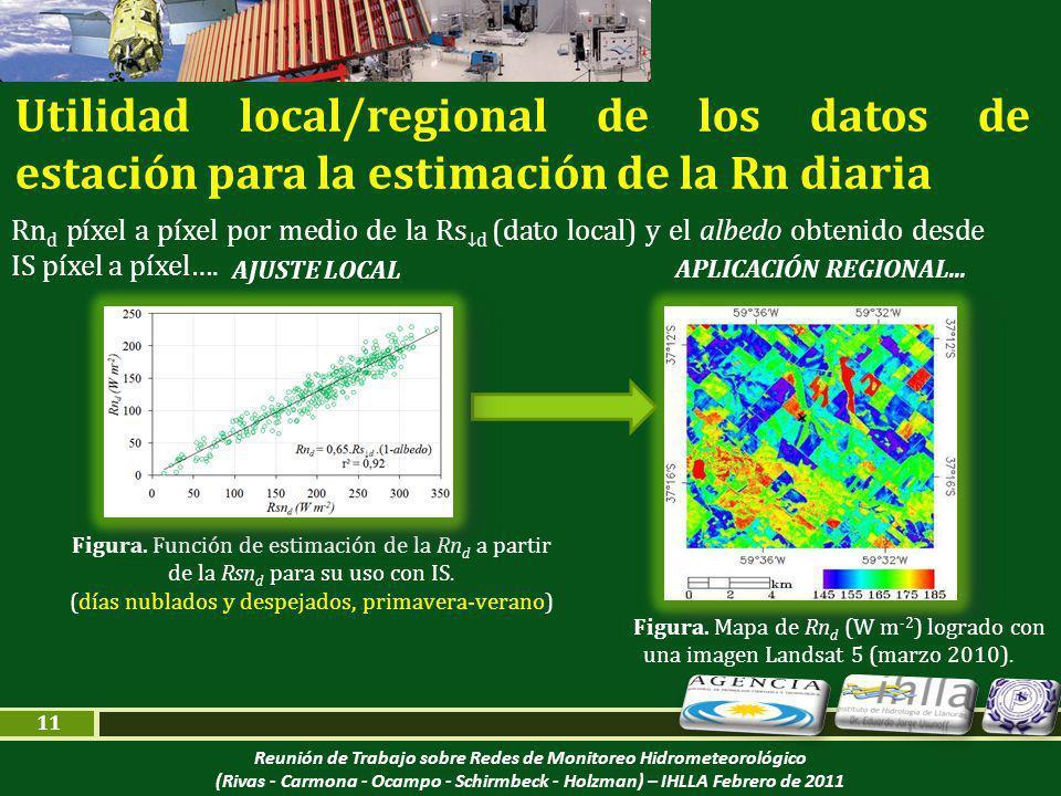 Reunión de Trabajo sobre Redes de Monitoreo Hidrometeorológico (Rivas - Carmona - Ocampo - Schirmbeck - Holzman) – IHLLA Febrero de 2011 11 Figura.